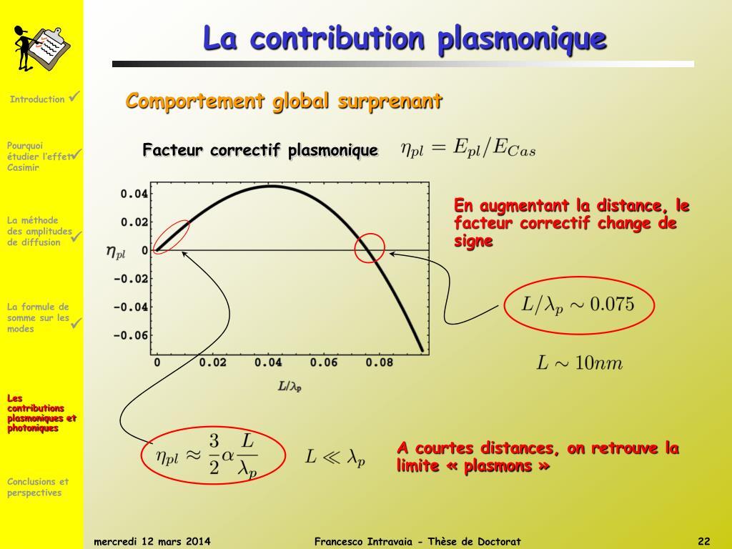 La contribution plasmonique