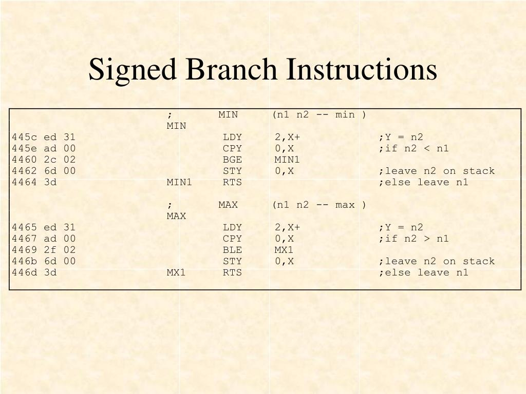 Signed Branch Instructions
