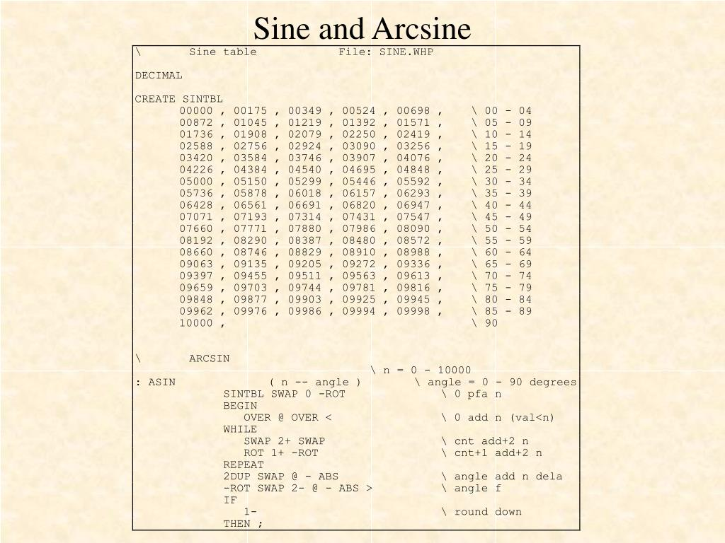 Sine and Arcsine