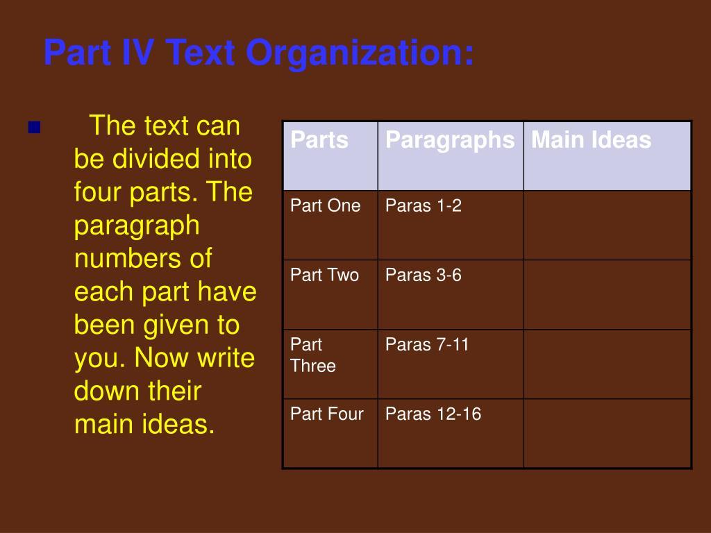 Part IV Text Organization: