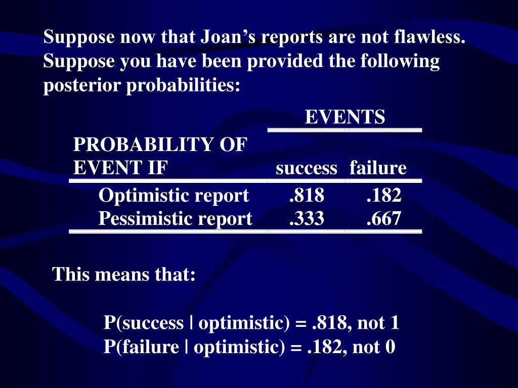 Suppose now that Joan's reports are not flawless.