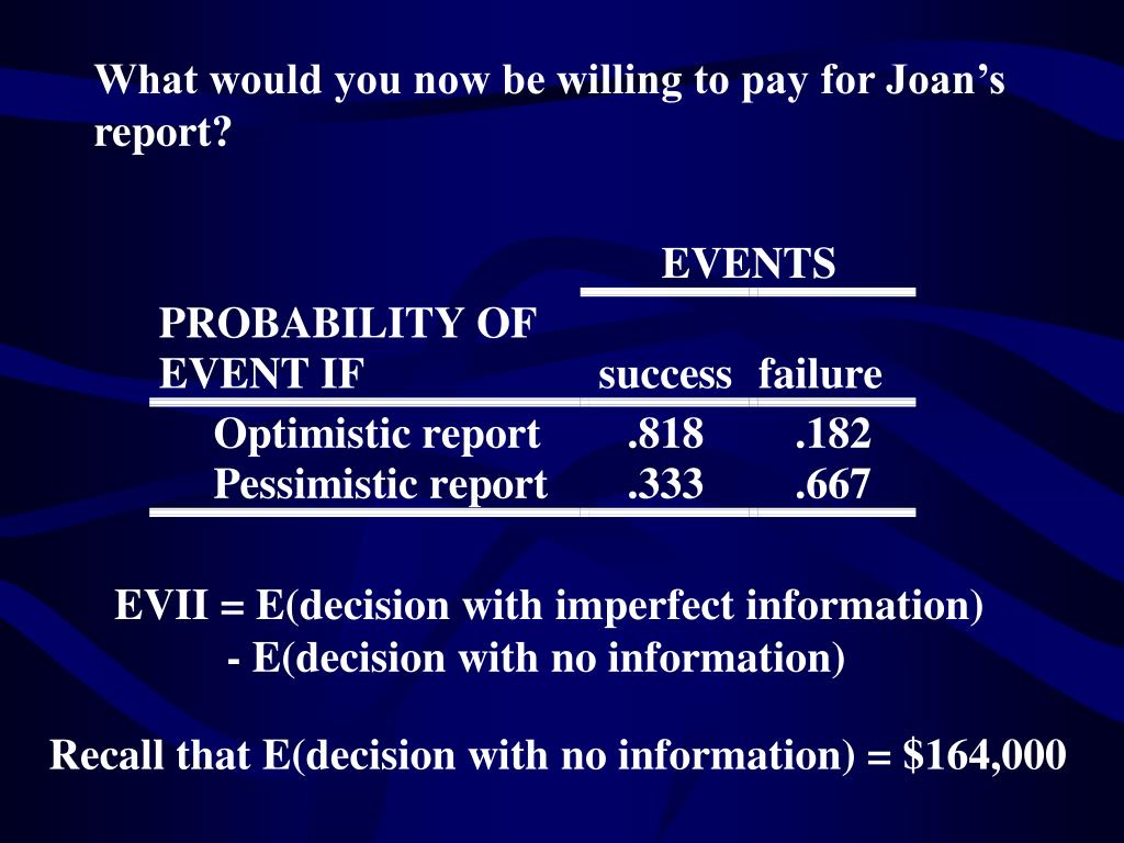 What would you now be willing to pay for Joan's