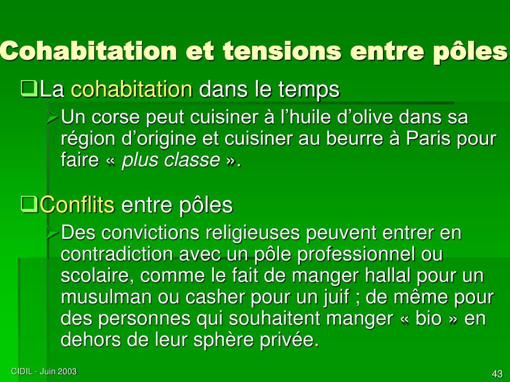 Cohabitation et tensions entre pôles