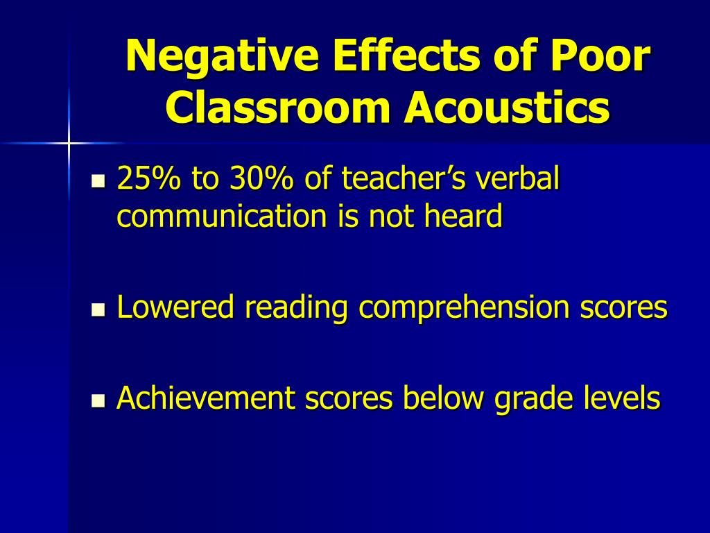 Negative Effects of Poor Classroom Acoustics