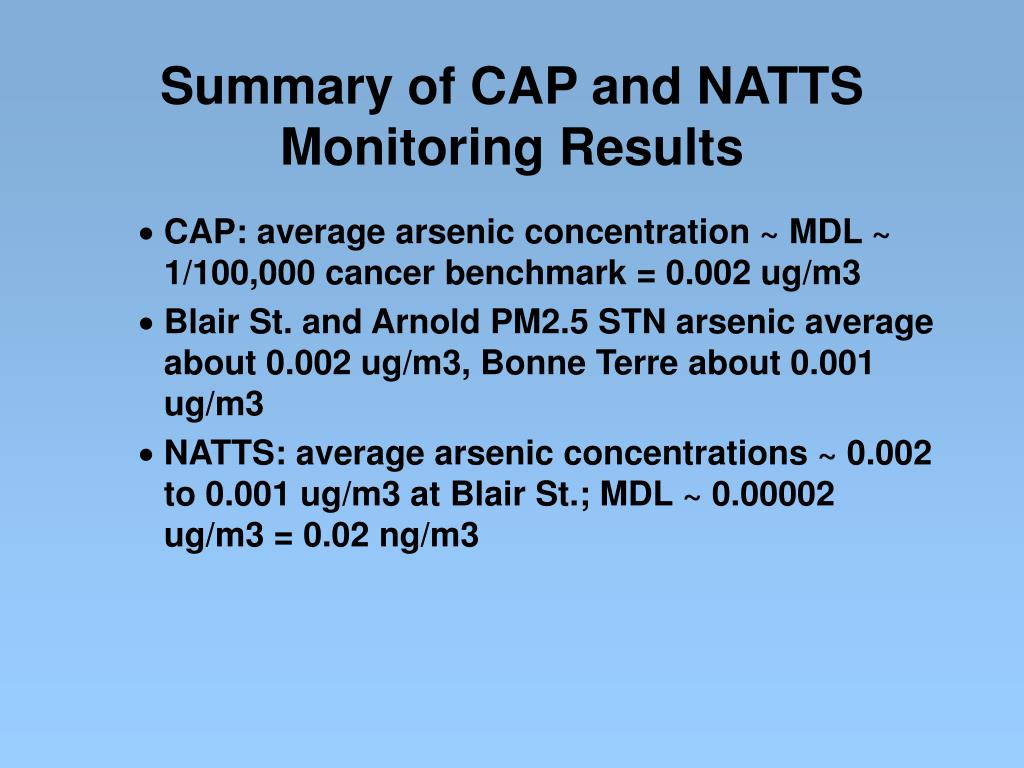 Summary of CAP and NATTS Monitoring Results