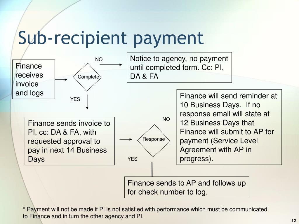 Sub-recipient payment