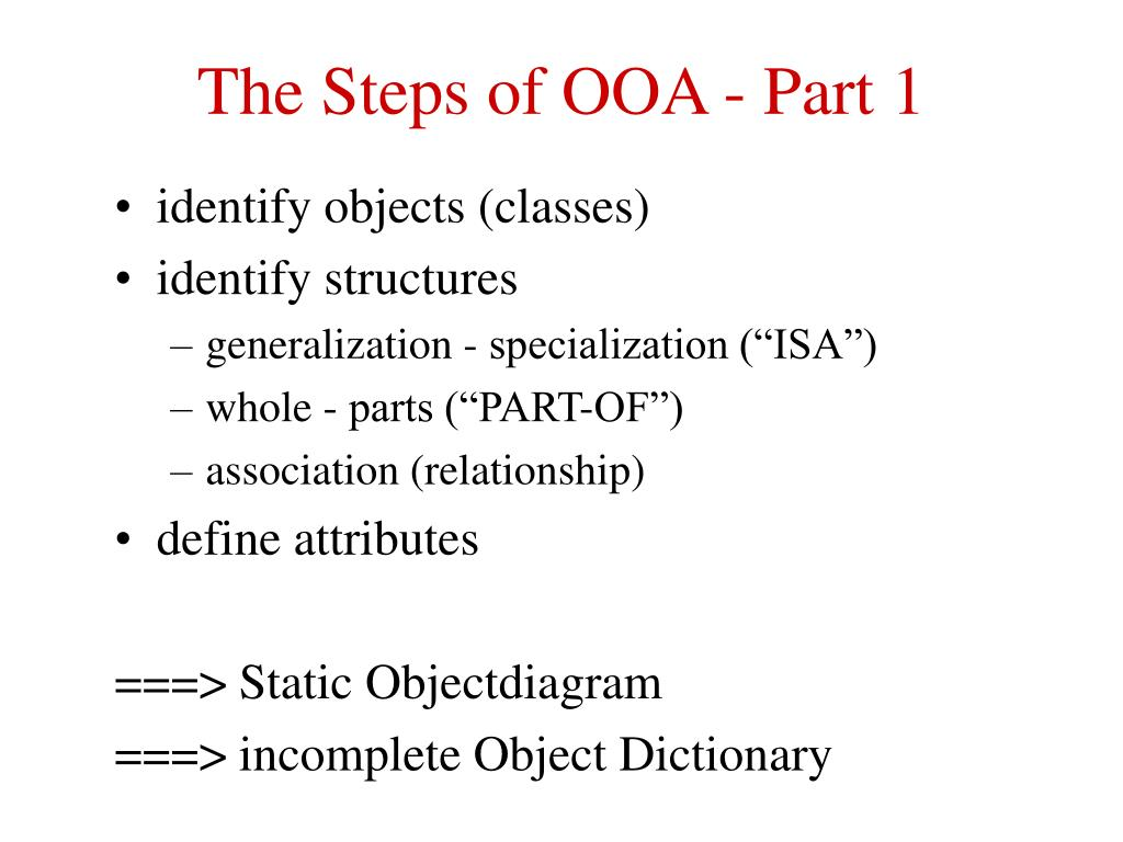 The Steps of OOA - Part 1