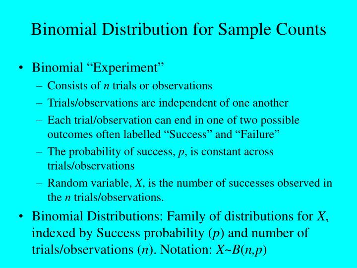 Binomial Distribution for Sample Counts