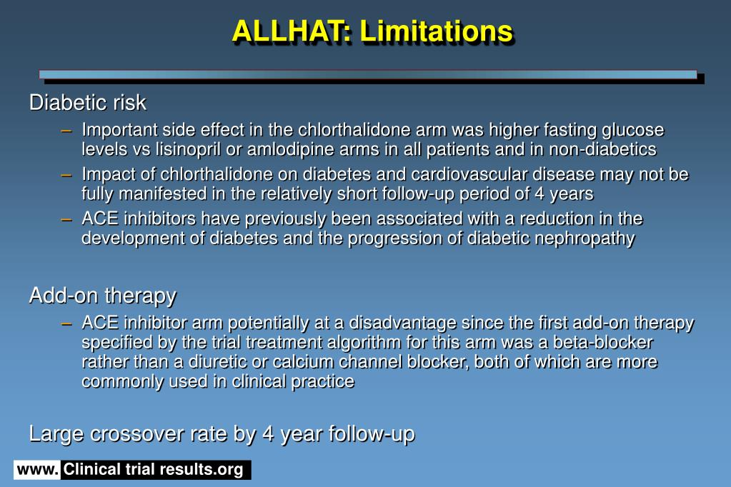 ALLHAT: Limitations