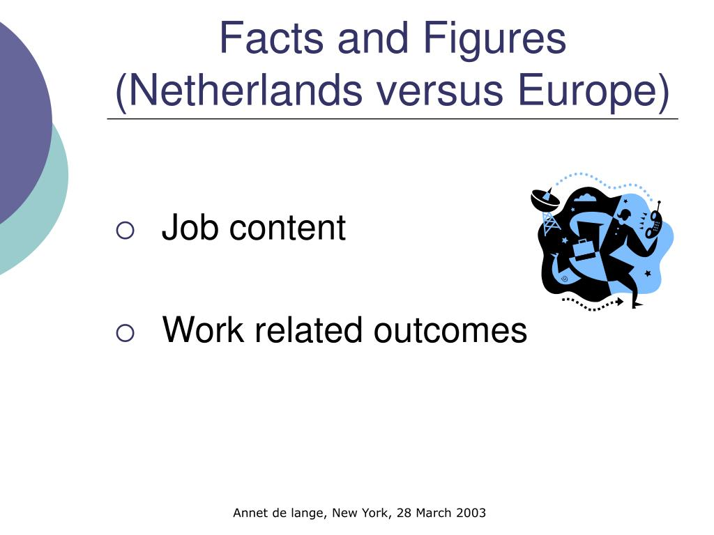 Facts and Figures (Netherlands versus Europe)