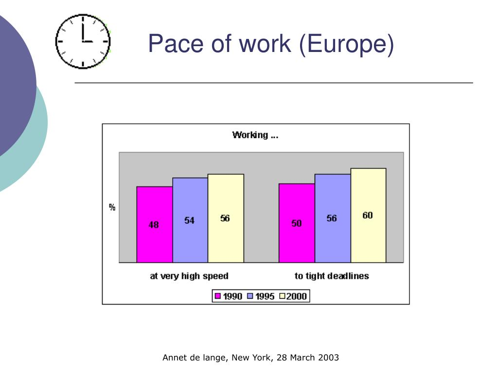 Pace of work (Europe)