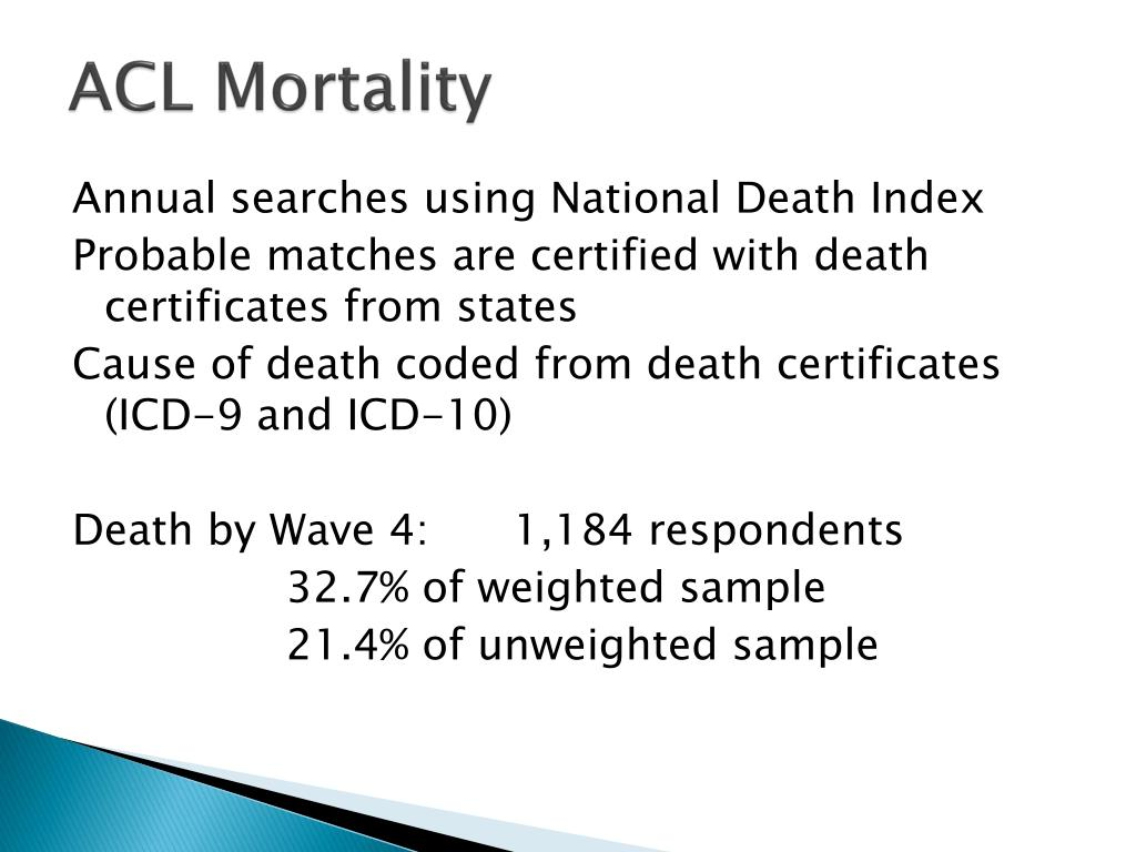 ACL Mortality