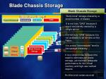 blade chassis storage