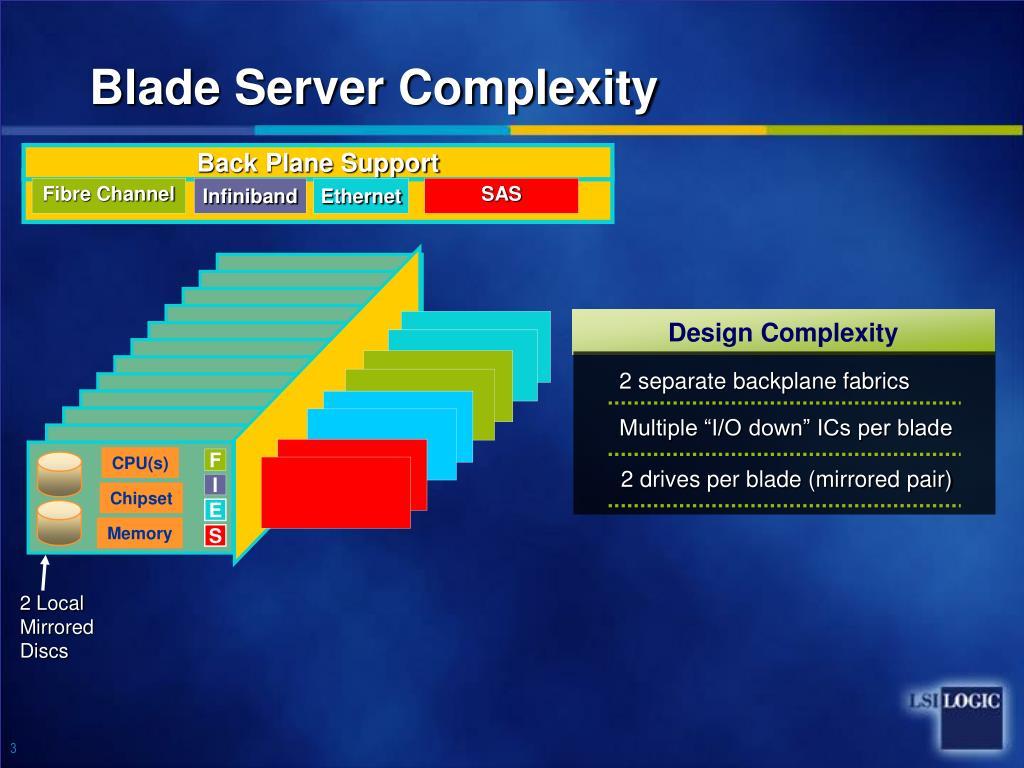 Blade Server Complexity