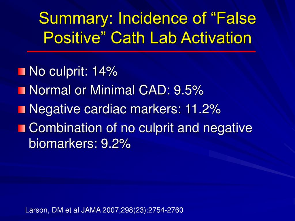 PPT - False Positive ST Elevation in Patients Undergoing ...
