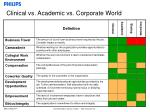 clinical vs academic vs corporate world
