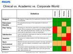 clinical vs academic vs corporate world23