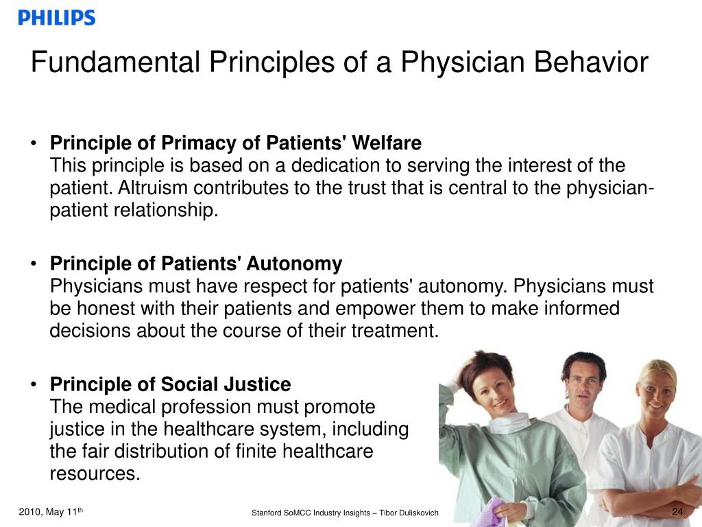 Fundamental Principles of a Physician Behavior