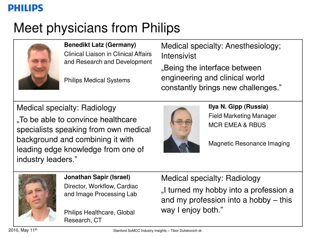 Meet physicians from Philips