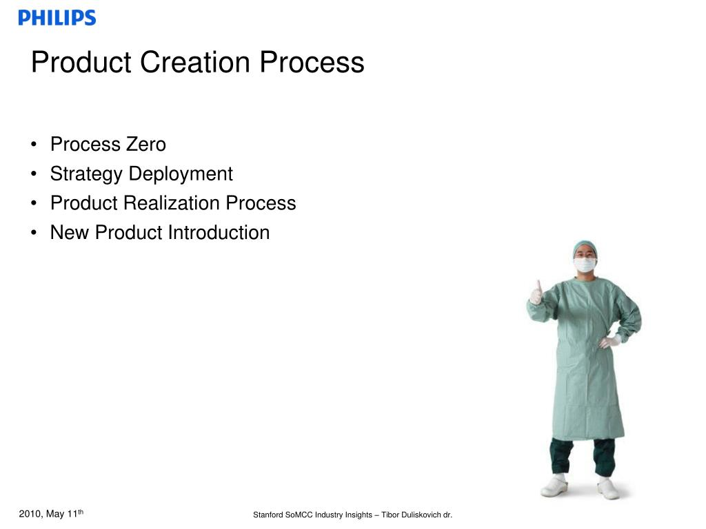 Product Creation Process