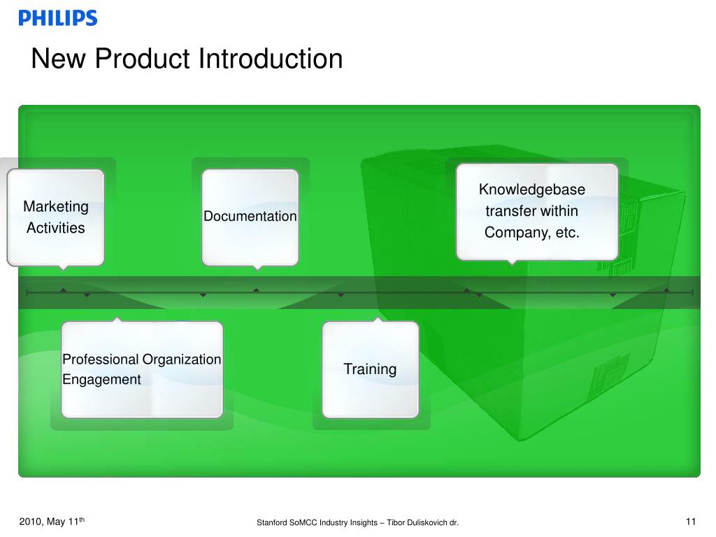 New Product Introduction