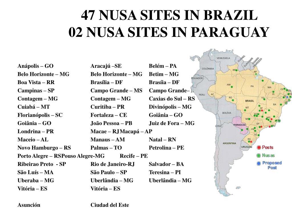 47 NUSA SITES IN BRAZIL