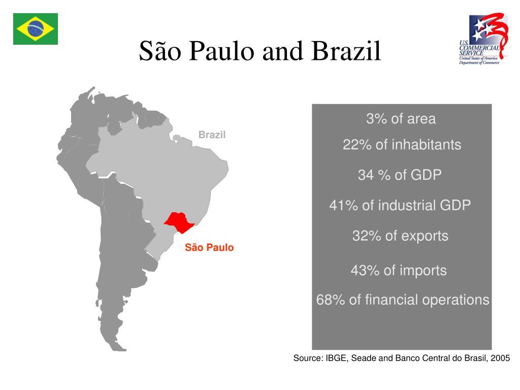 São Paulo and Brazil