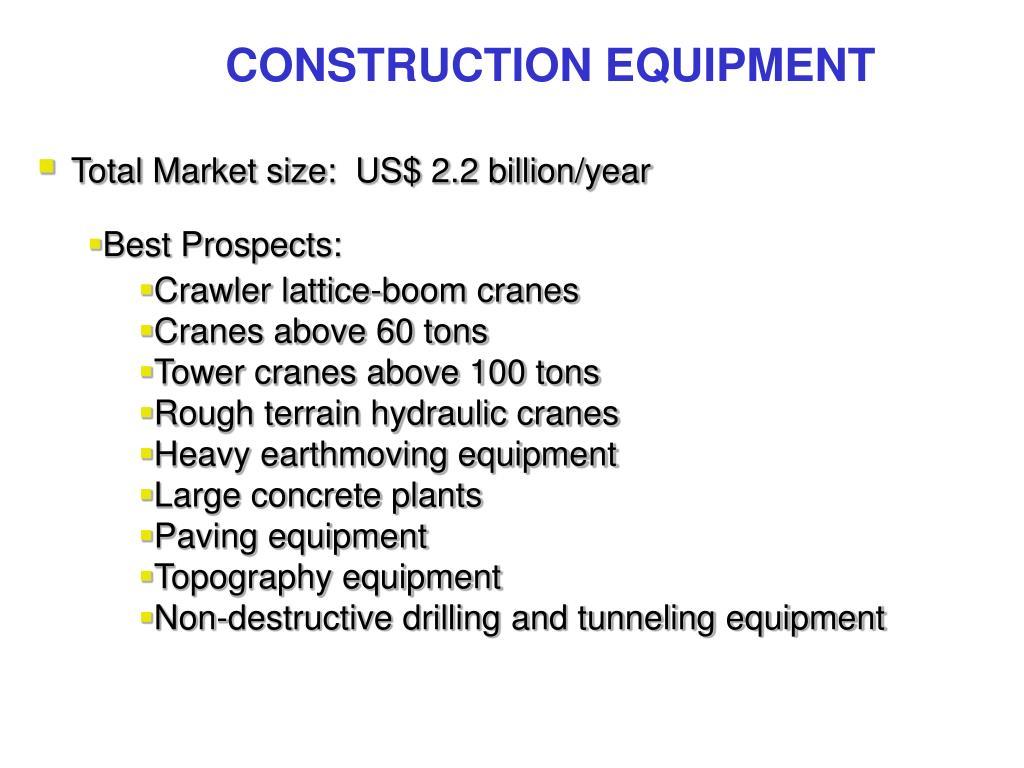 Total Market size:  US$ 2.2 billion/year