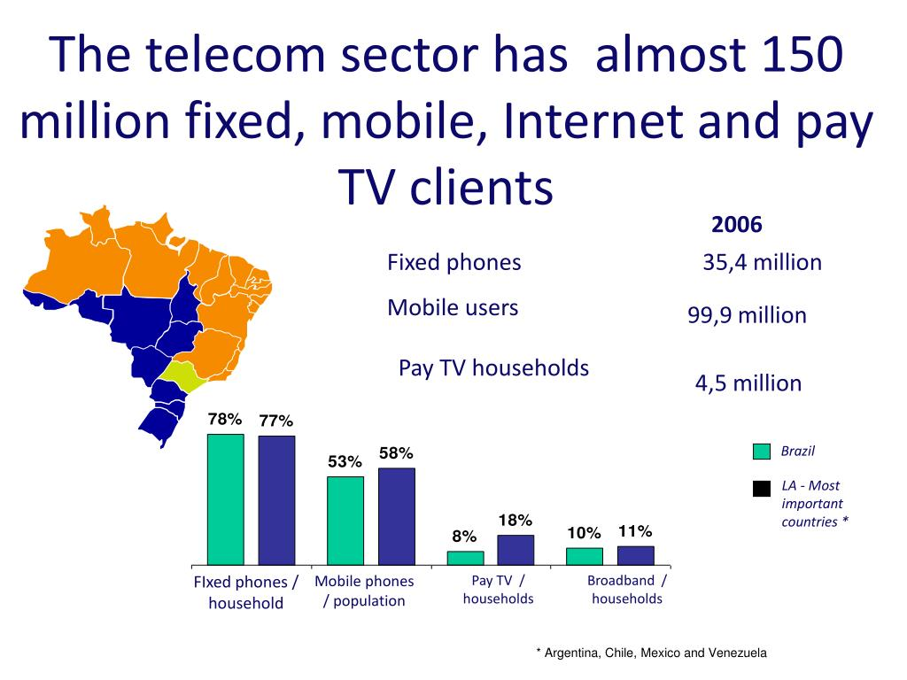 The telecom sector has  almost 150 million fixed, mobile, Internet and pay TV clients