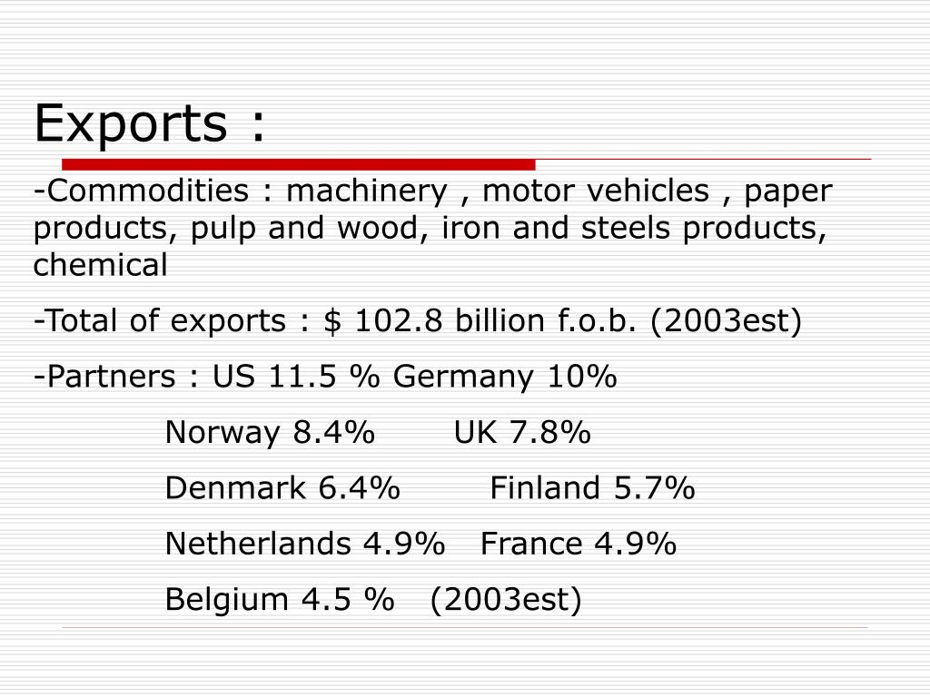 Exports :