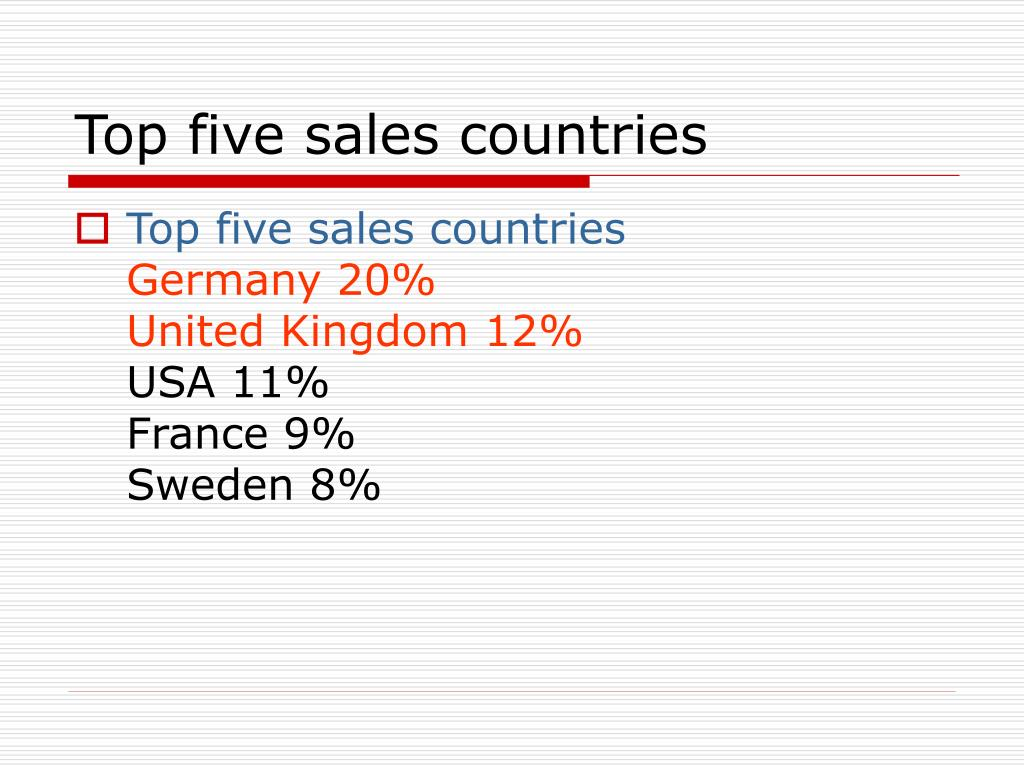 Top five sales countries