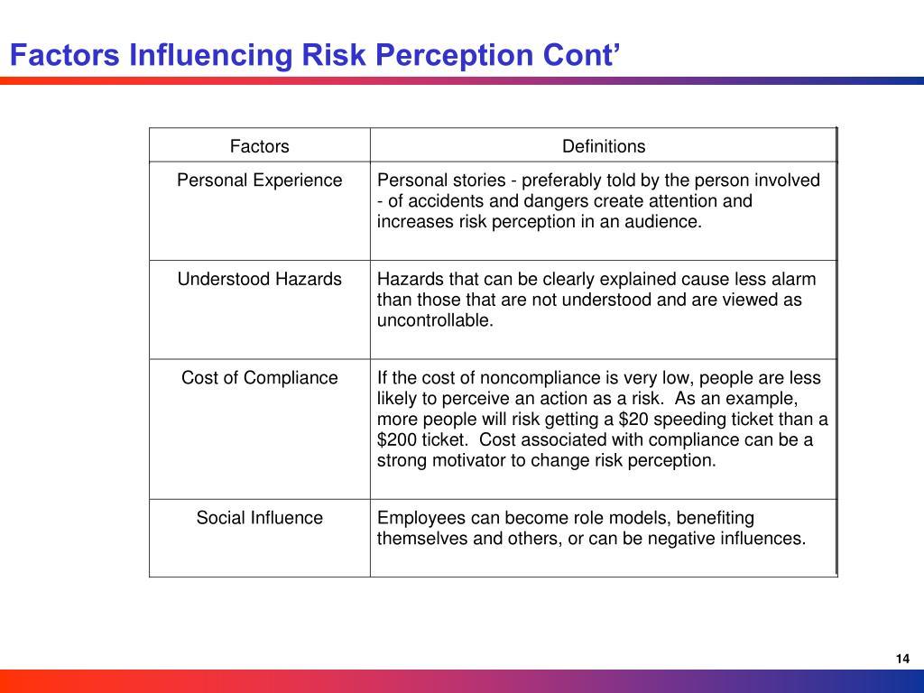 factors influencing social perception Cultural factors affecting consumer behaviour consumer behaviour deals with the study of buying behaviour of consumers  social factors affecting the behaviour.