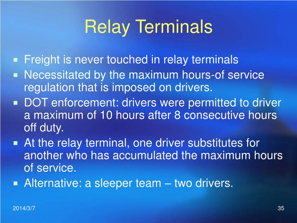 Relay Terminals