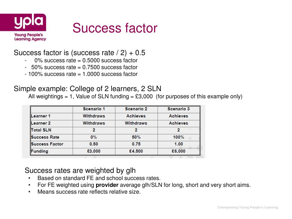 Success factor