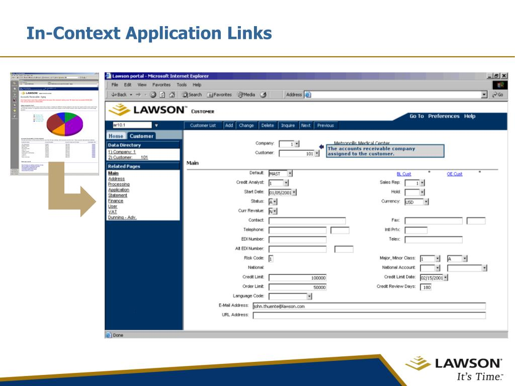 In-Context Application Links