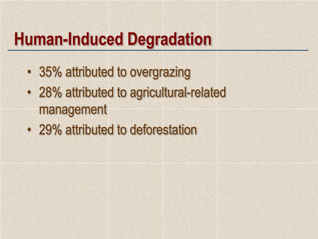 Human-Induced Degradation