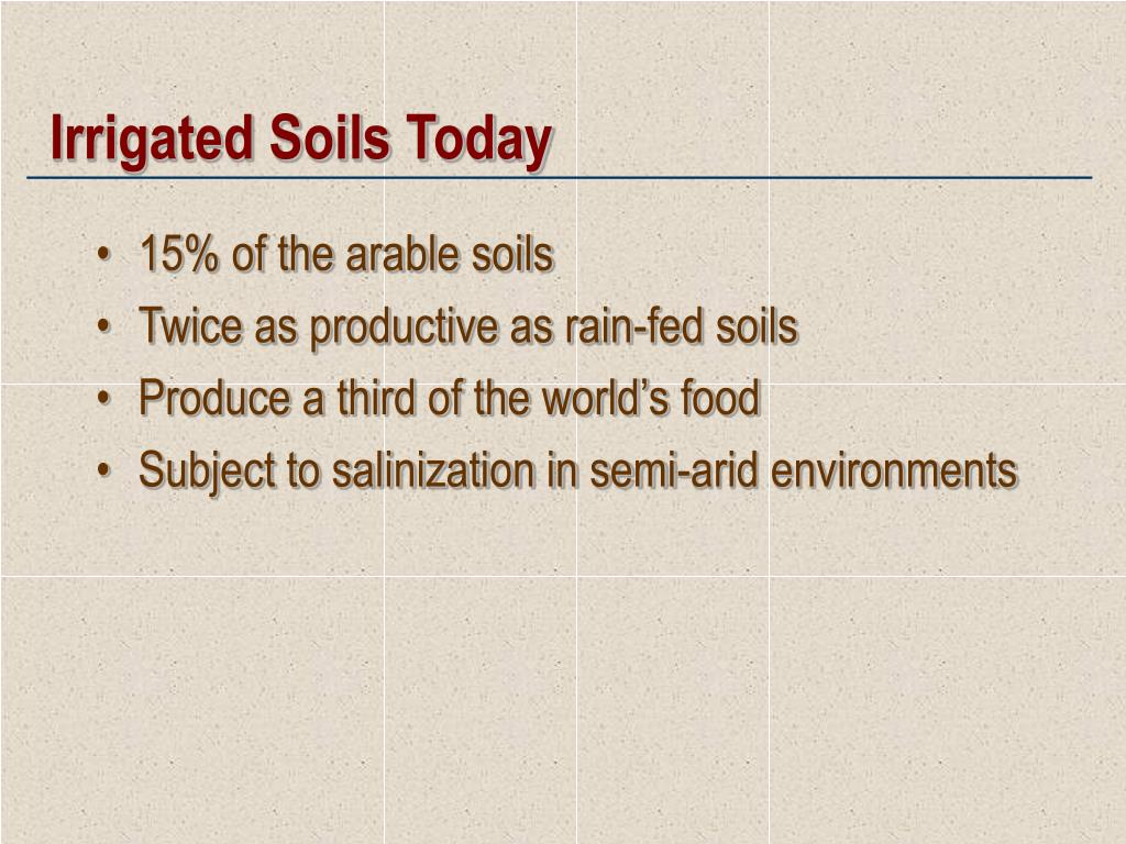 Irrigated Soils Today