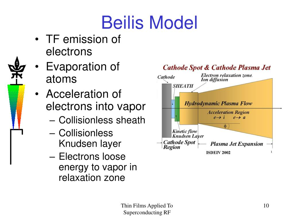 TF emission of electrons