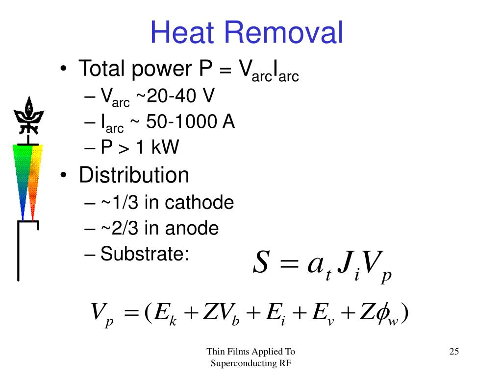 Heat Removal