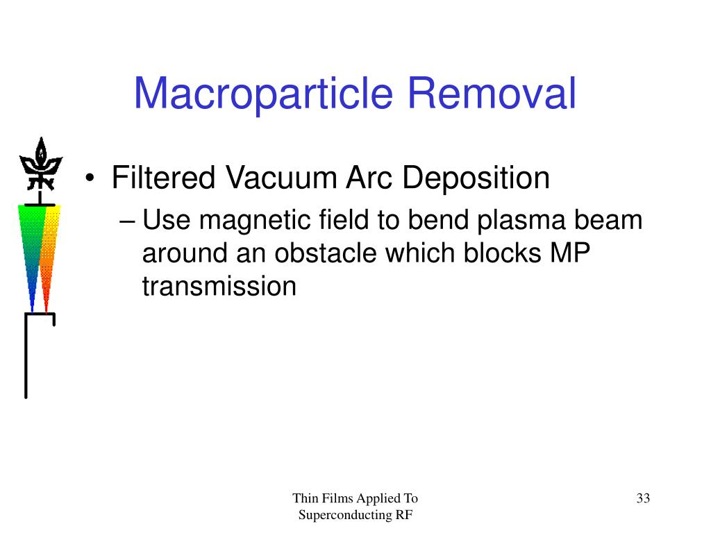 Macroparticle Removal