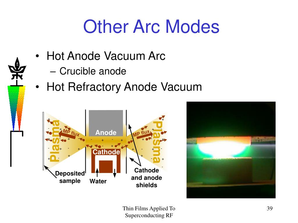 Other Arc Modes