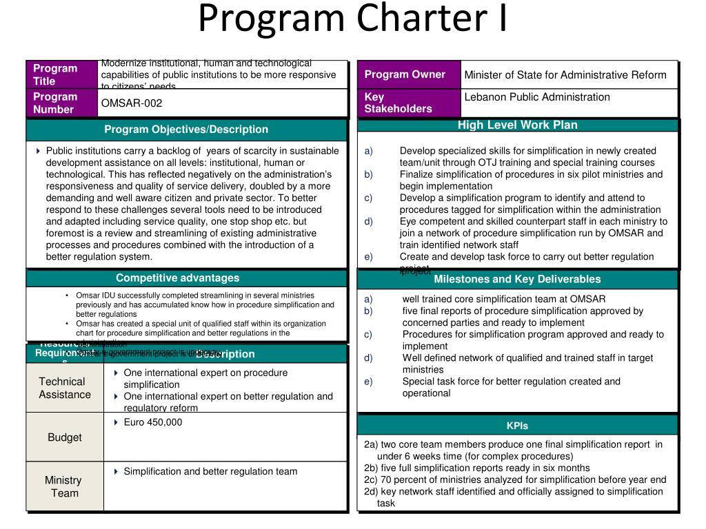 Program Objectives/Description