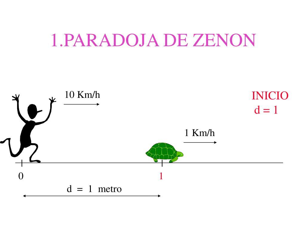 1.PARADOJA DE ZENON
