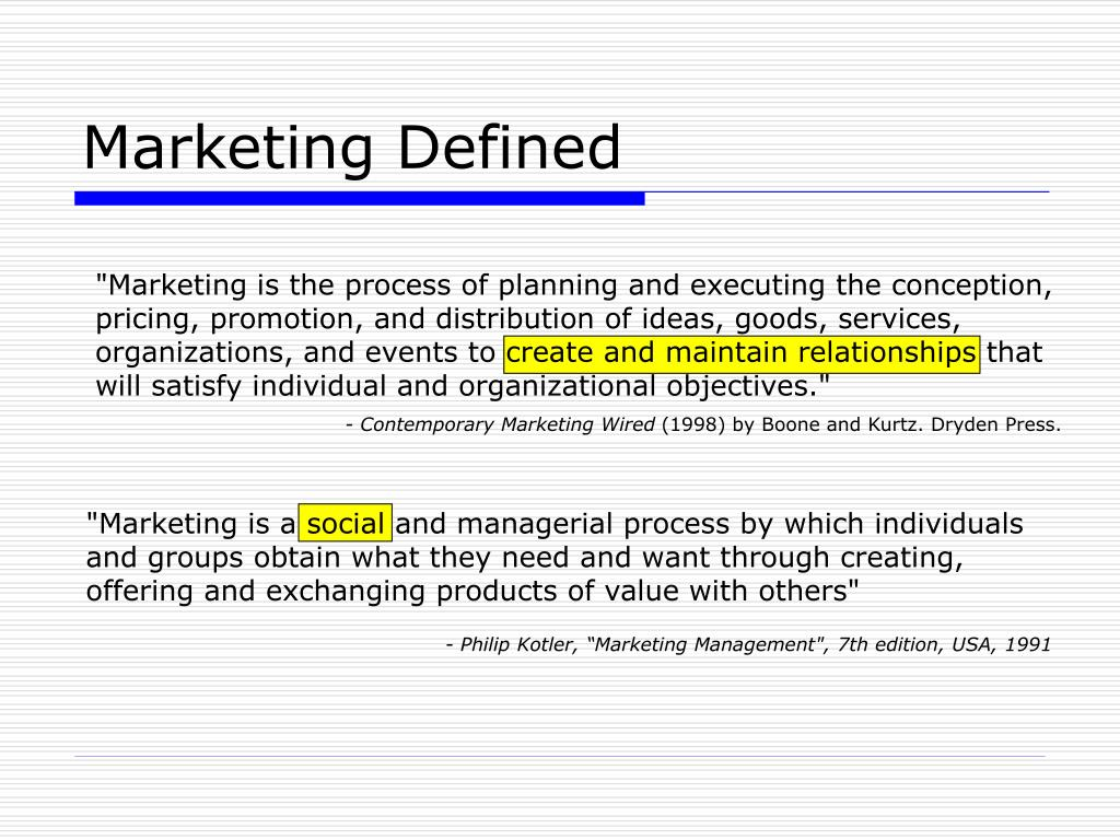 Marketing Defined