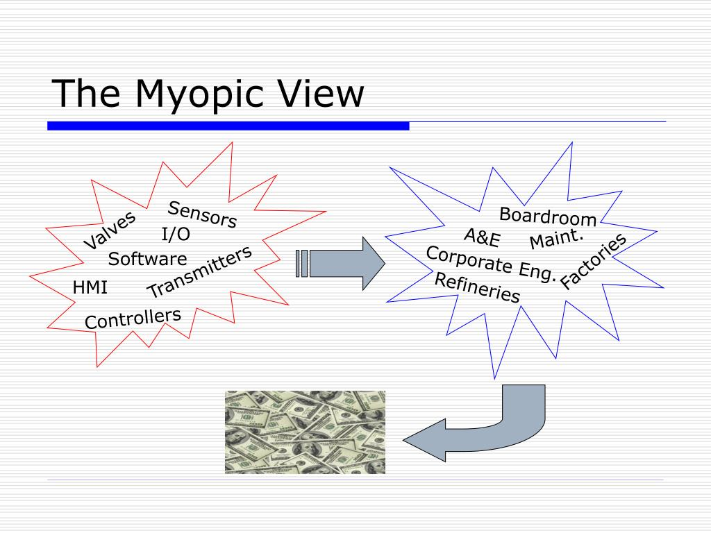 The Myopic View
