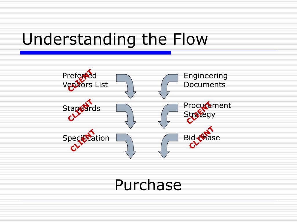 Understanding the Flow