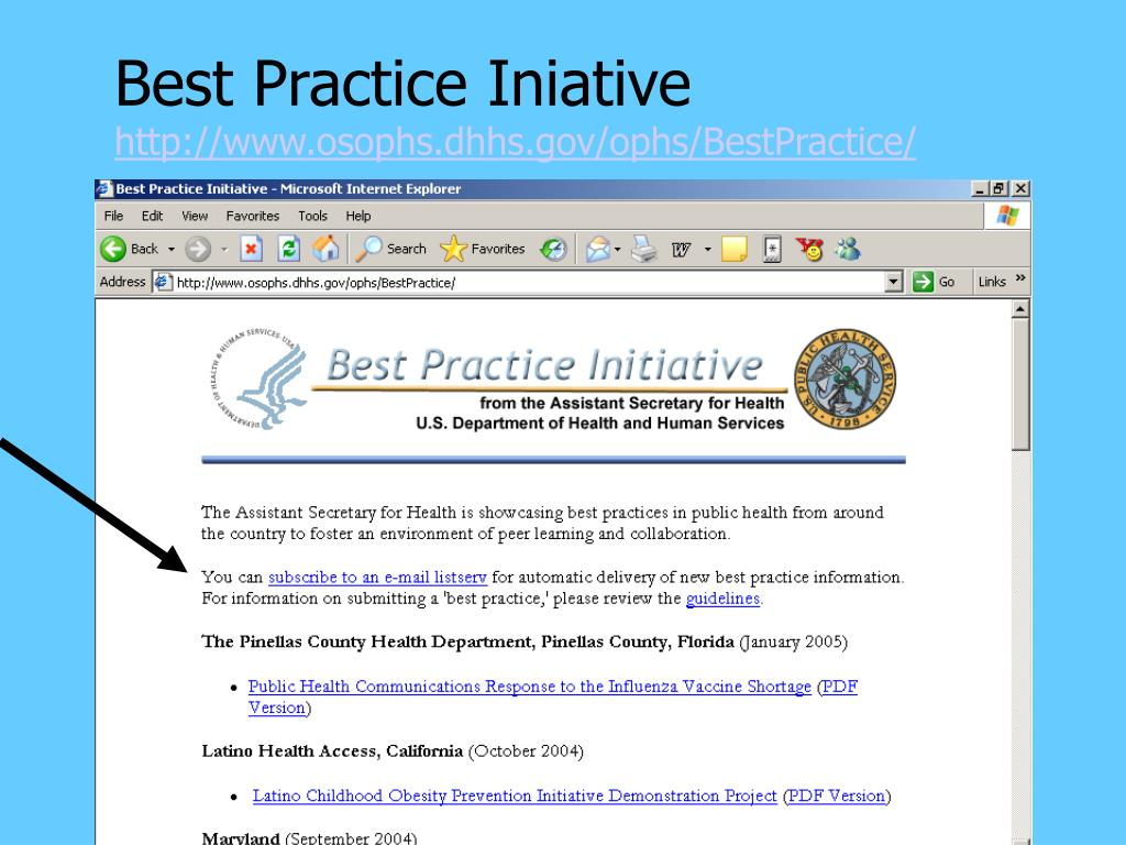 Best Practice Iniative