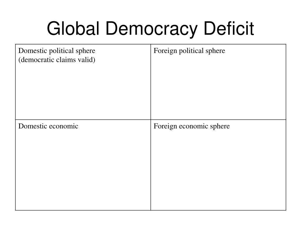 Global Democracy Deficit