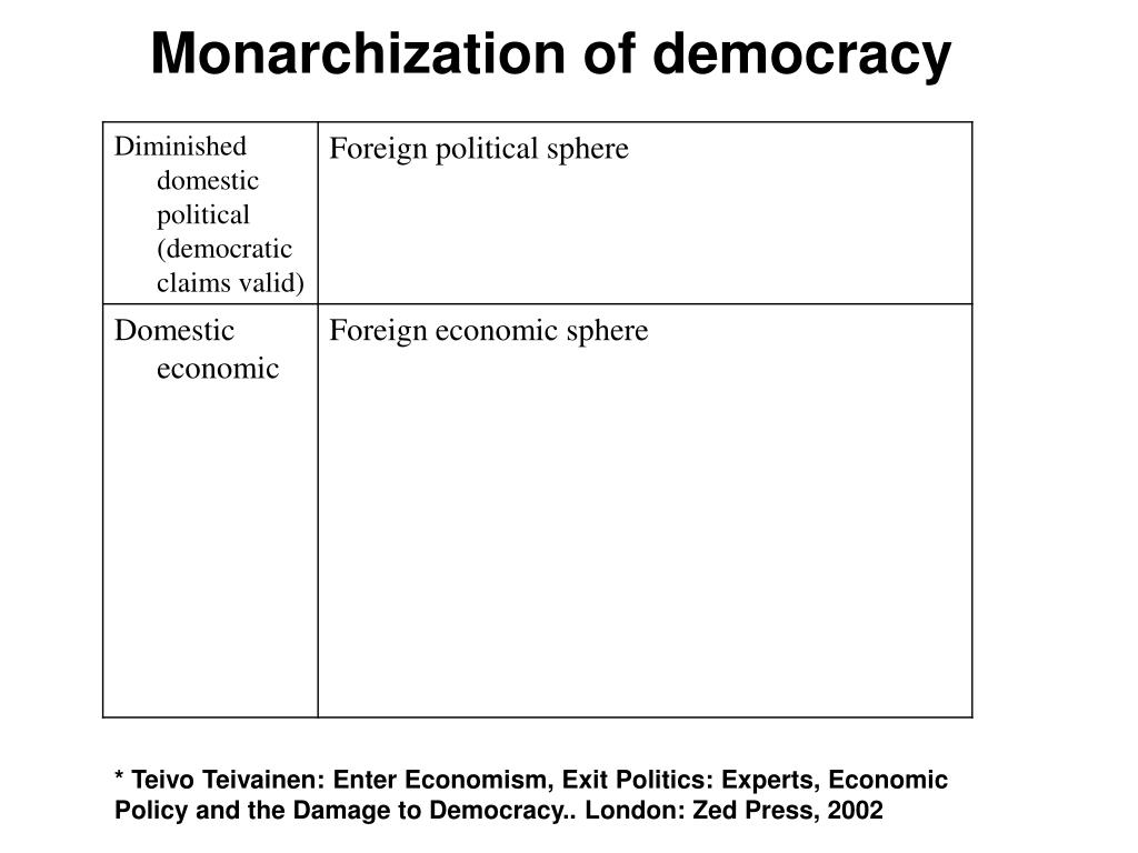 Monarchization of democracy