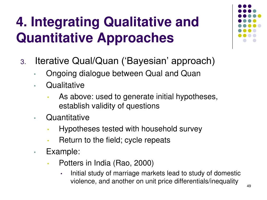 Iterative Qual/Quan ('Bayesian' approach)